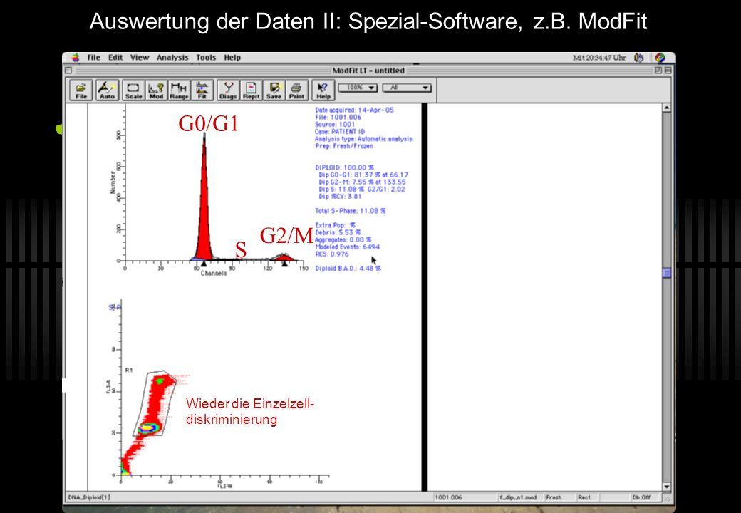 Auswertung der Daten II: Spezial-Software, z.B. ModFit