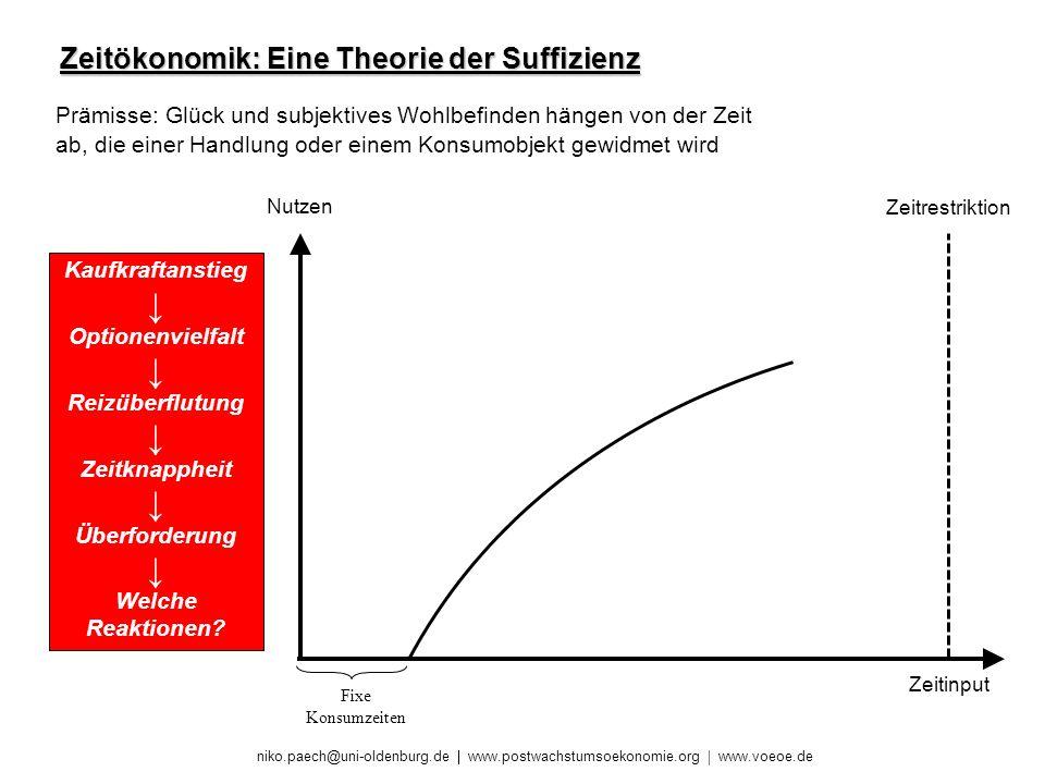 ↓ Zeitökonomik: Eine Theorie der Suffizienz