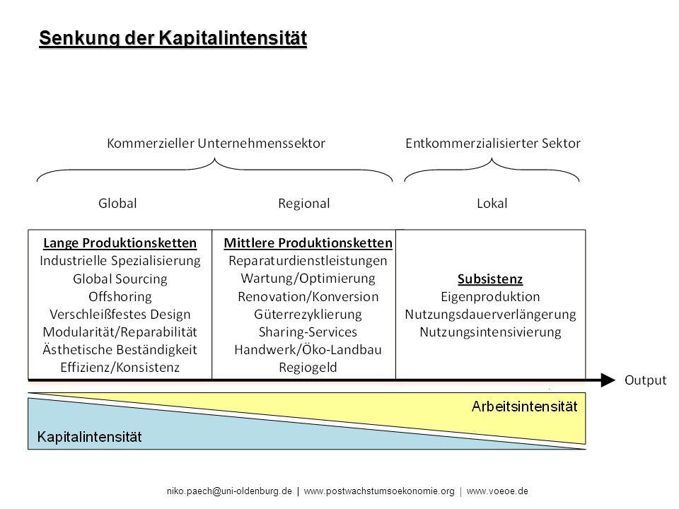 Senkung der Kapitalintensität
