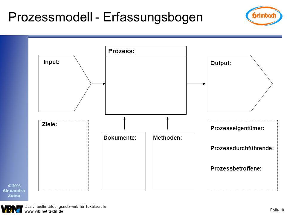 Prozessmodell - Erfassungsbogen