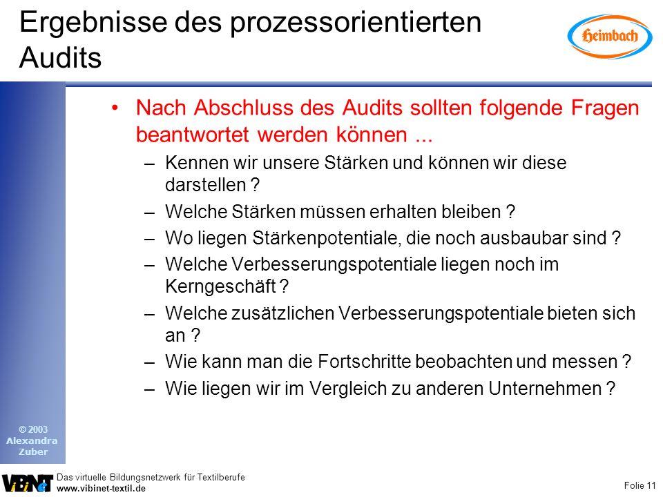 Ergebnisse des prozessorientierten Audits