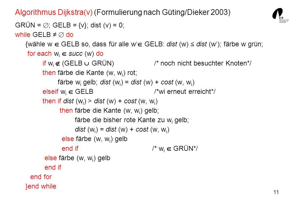 Algorithmus Dijkstra(v) (Formulierung nach Güting/Dieker 2003)