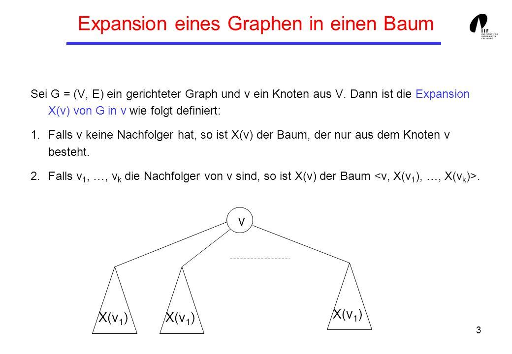 Expansion eines Graphen in einen Baum