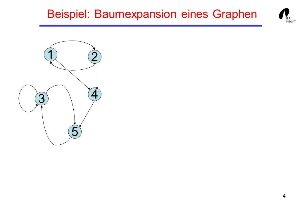 Beispiel: Baumexpansion eines Graphen