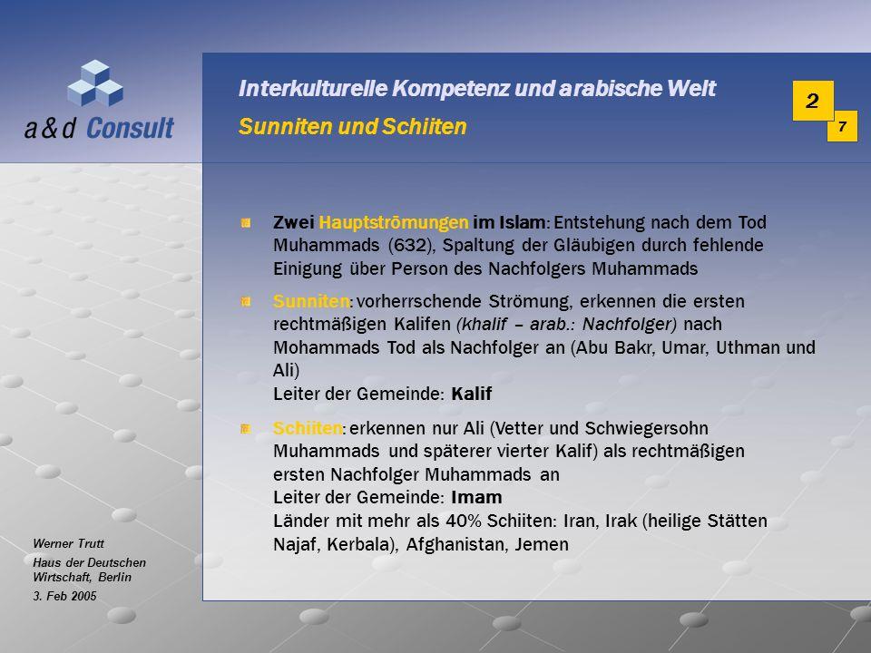 Interkulturelle Kompetenz und arabische Welt Sunniten und Schiiten