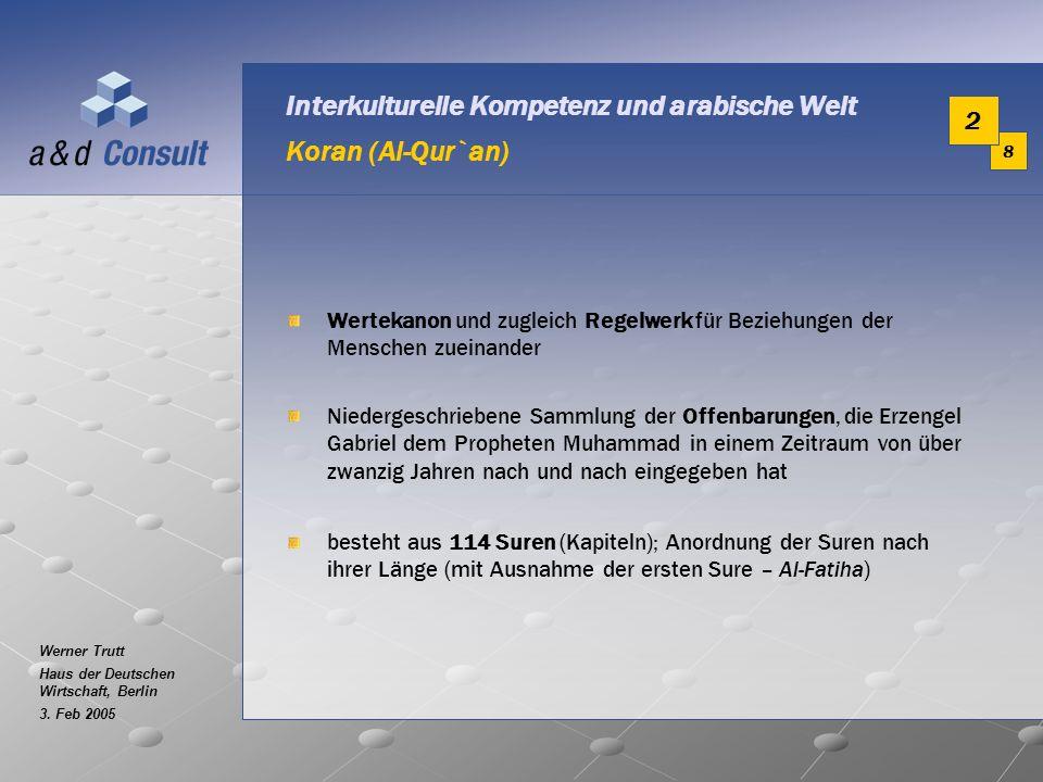 Interkulturelle Kompetenz und arabische Welt Koran (Al-Qur`an)