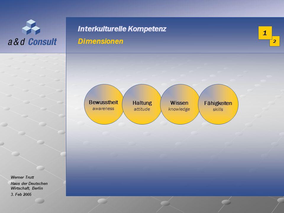 Interkulturelle Kompetenz Dimensionen