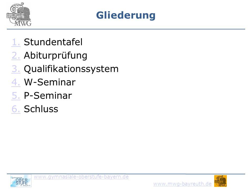 Gliederung 1. Stundentafel 2. Abiturprüfung 3. Qualifikationssystem