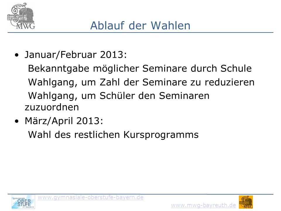 Ablauf der Wahlen Januar/Februar 2013:
