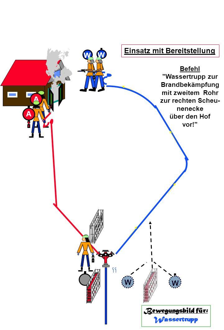 W Einsatz mit Bereitstellung W W A A Bewegungsbild für: Wassertrupp