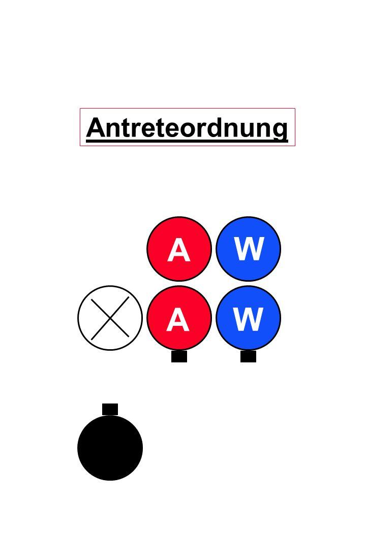 A W A W Antreteordnung 3. Gliederung und Aufgaben der Mannschaft