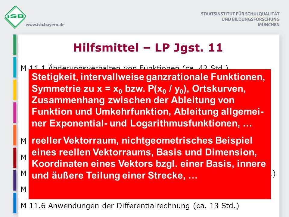 Hilfsmittel – LP Jgst. 11 M 11.1 Änderungsverhalten von Funktionen (ca. 42 Std.)