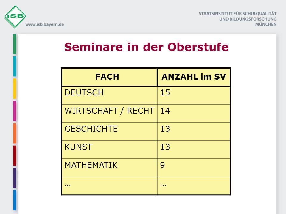 Seminare in der Oberstufe