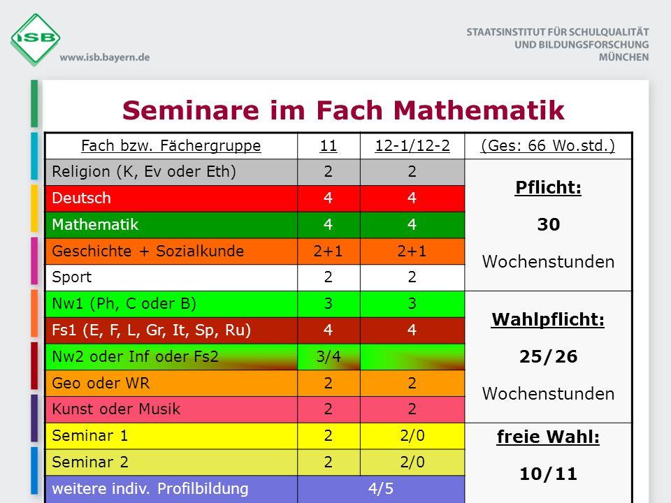 Seminare im Fach Mathematik