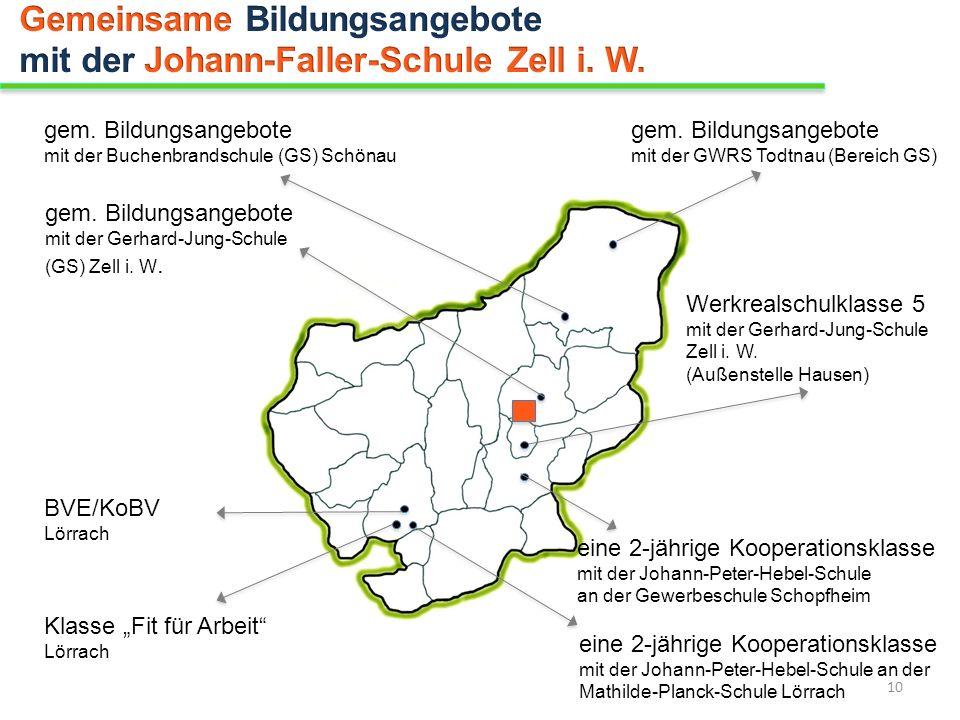 Gemeinsame Bildungsangebote mit der Johann-Faller-Schule Zell i. W.