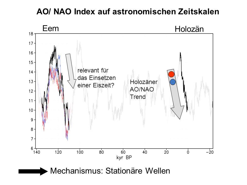 AO/ NAO Index auf astronomischen Zeitskalen
