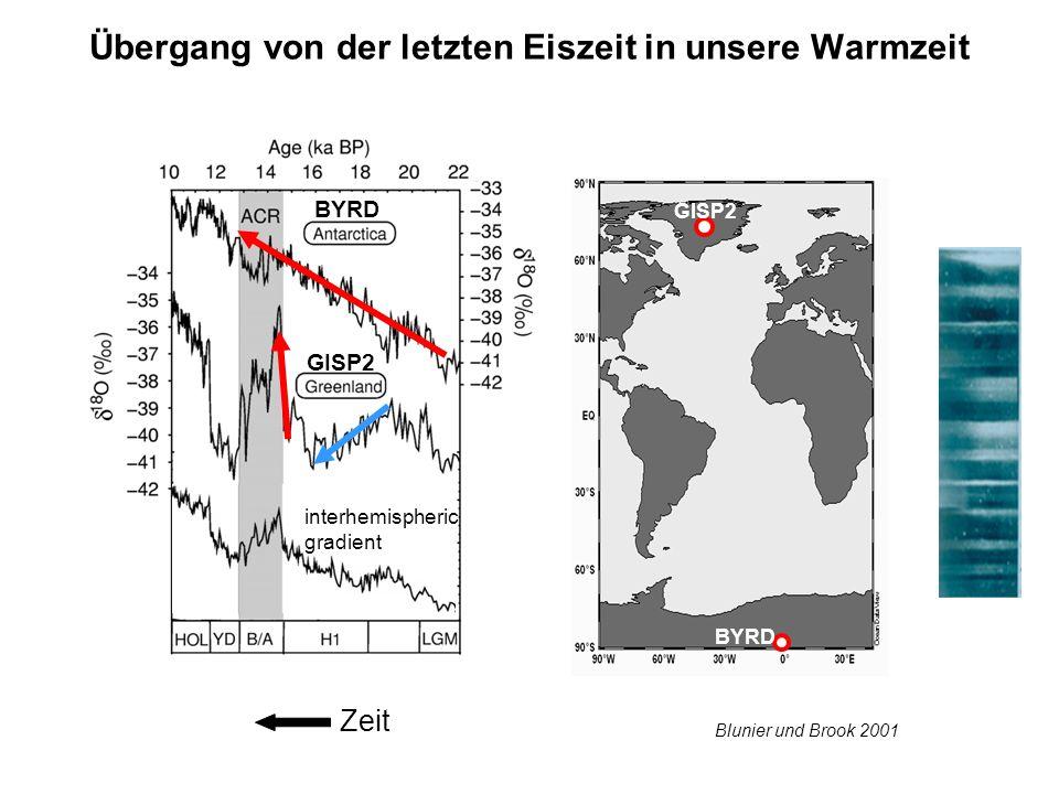 Übergang von der letzten Eiszeit in unsere Warmzeit