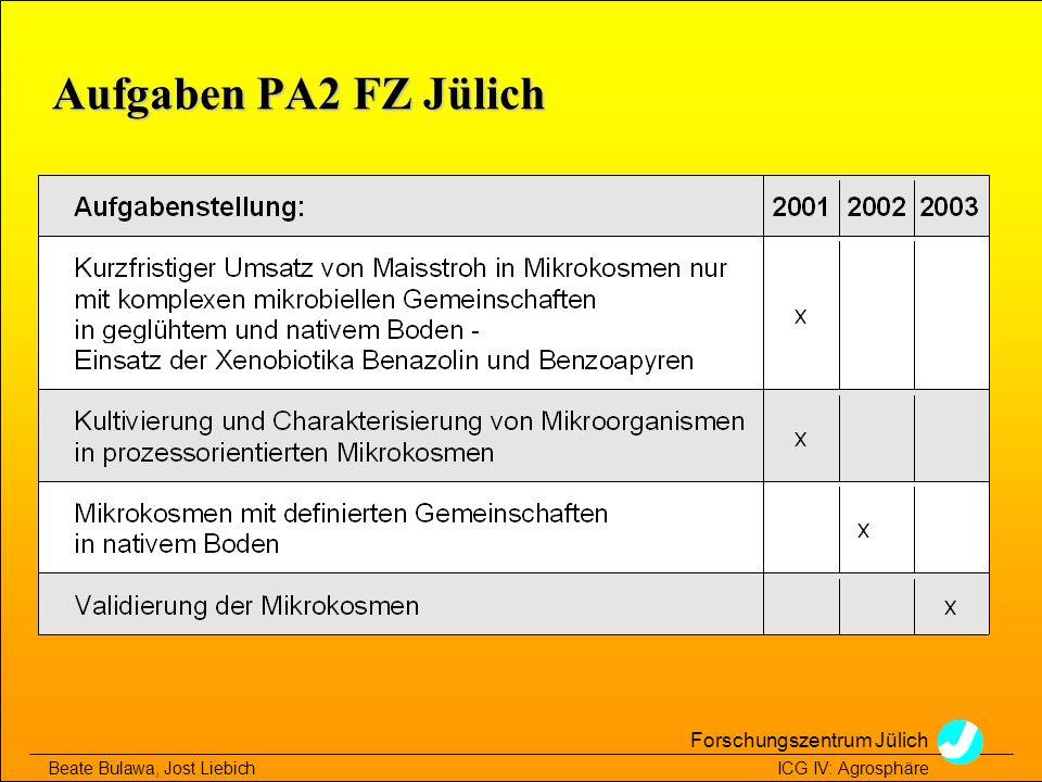 Aufgaben PA2 FZ Jülich Forschungszentrum Jülich