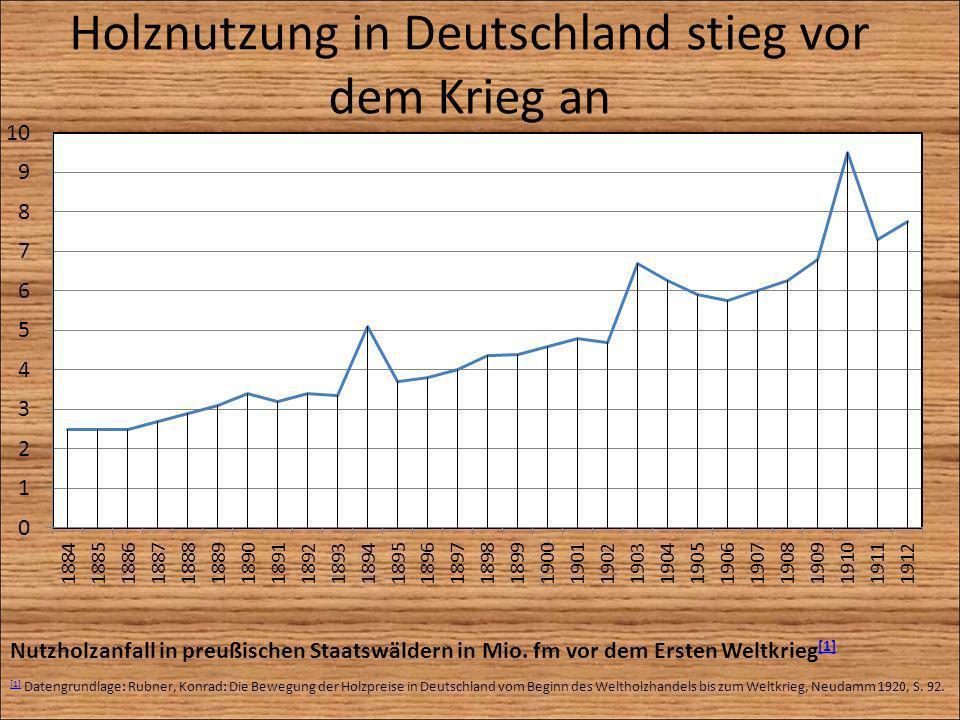 Holznutzung in Deutschland stieg vor dem Krieg an