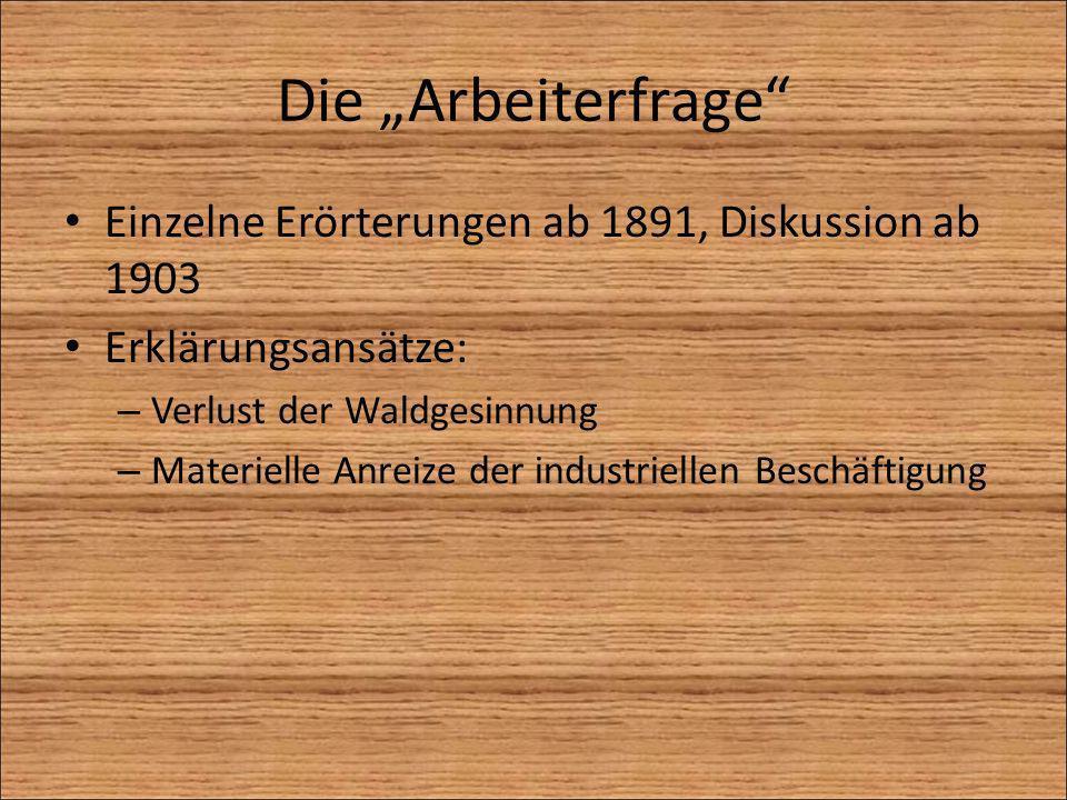 """Die """"Arbeiterfrage Einzelne Erörterungen ab 1891, Diskussion ab 1903"""