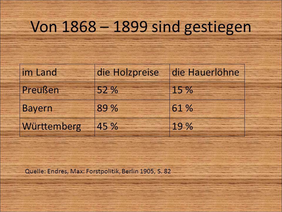 Von 1868 – 1899 sind gestiegen im Land die Holzpreise die Hauerlöhne