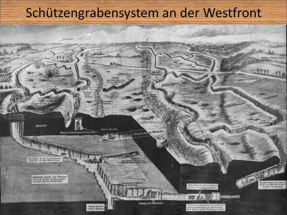 Schützengrabensystem an der Westfront