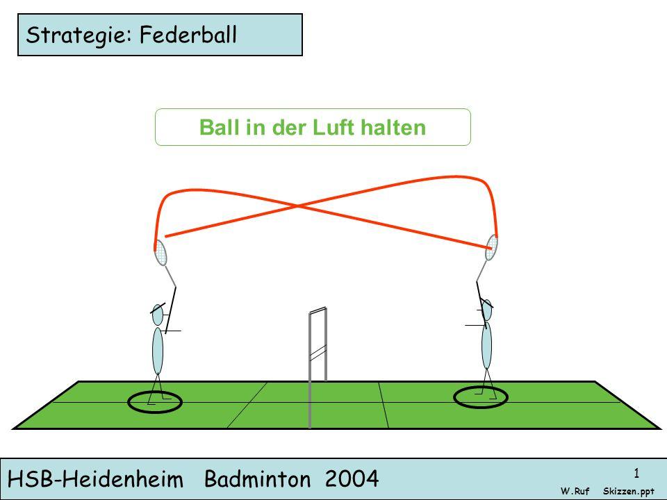 Strategie: Federball Ball in der Luft halten