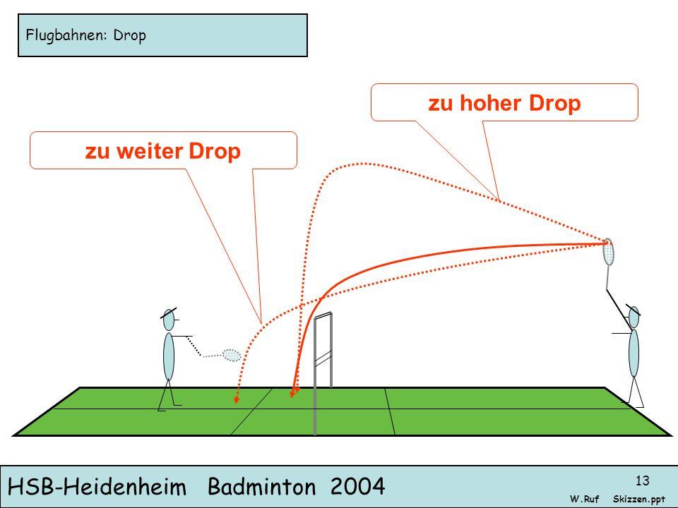zu hoher Drop zu weiter Drop