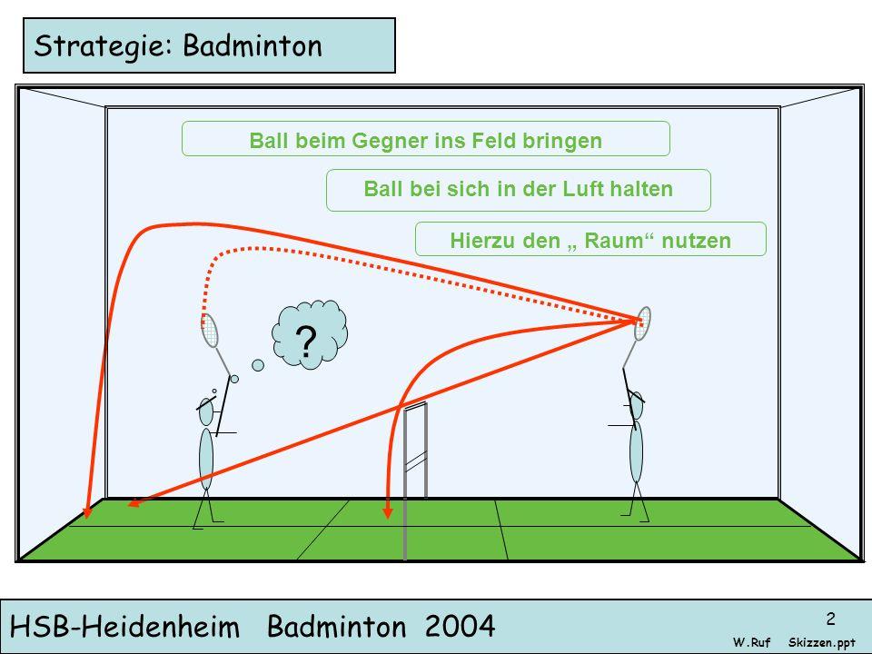 Strategie: Badminton Ball beim Gegner ins Feld bringen