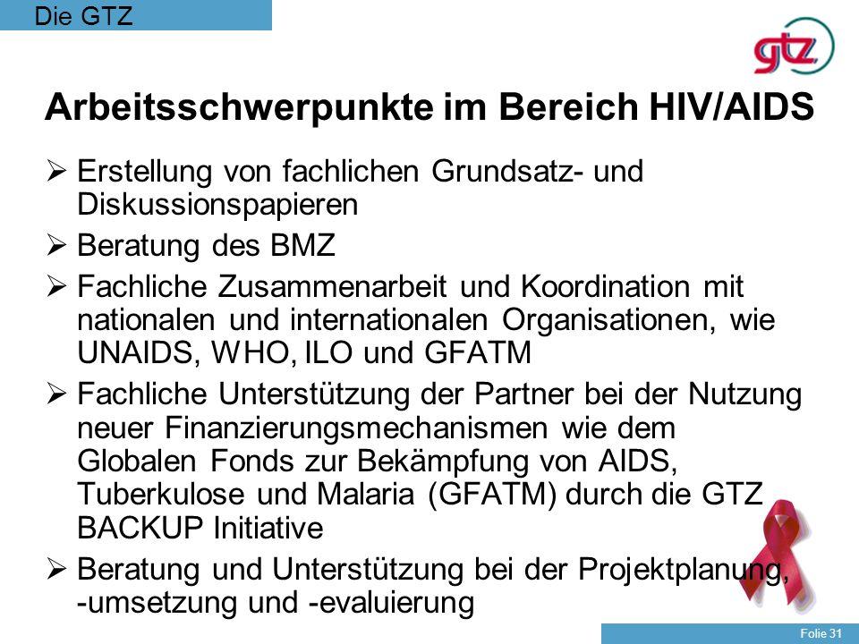 Arbeitsschwerpunkte im Bereich HIV/AIDS
