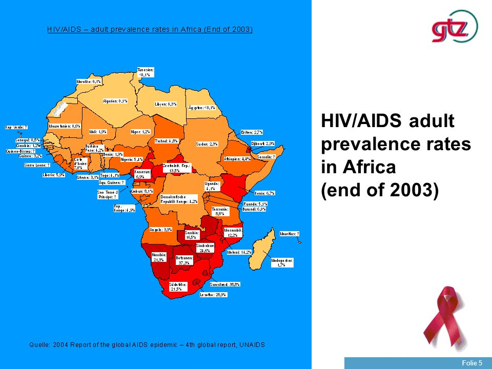 HIV/AIDS adult prevalence rates in Africa (end of 2003)