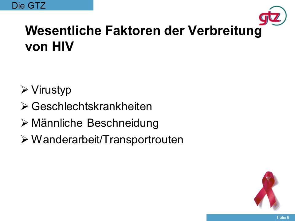Wesentliche Faktoren der Verbreitung von HIV