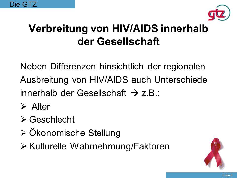 Verbreitung von HIV/AIDS innerhalb der Gesellschaft