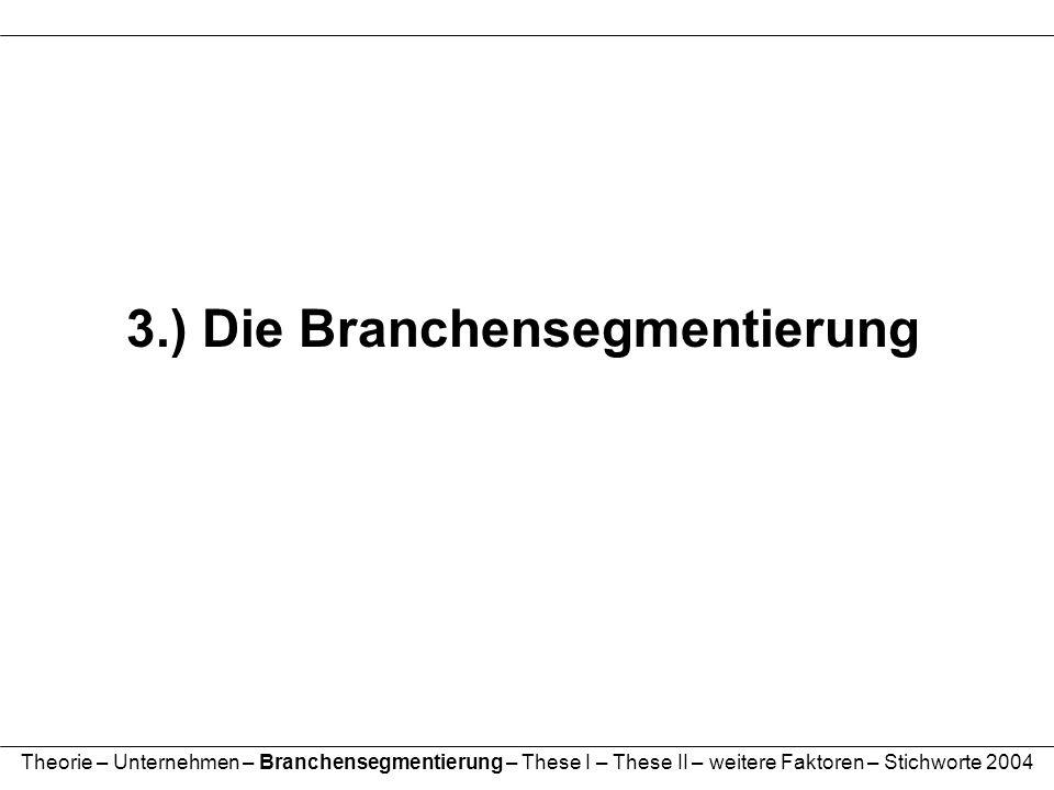 3.) Die Branchensegmentierung