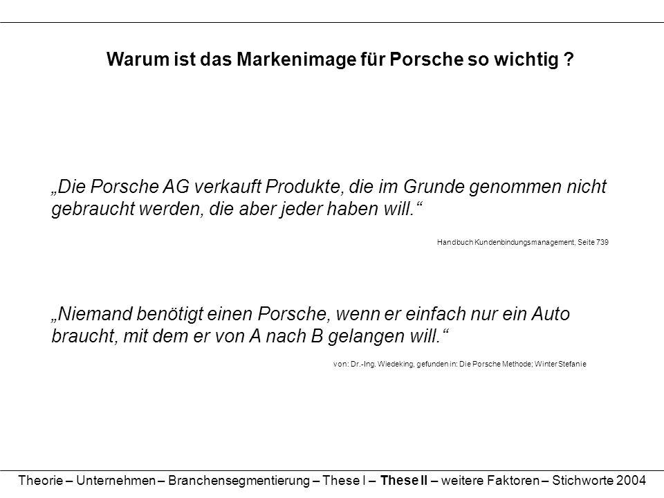 Warum ist das Markenimage für Porsche so wichtig