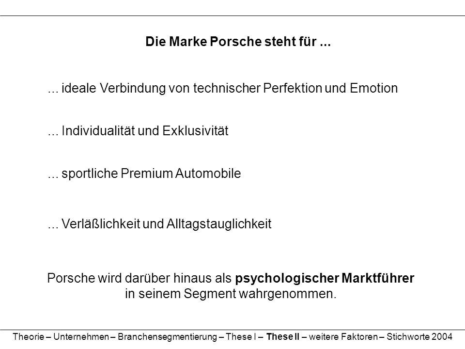 Die Marke Porsche steht für ...