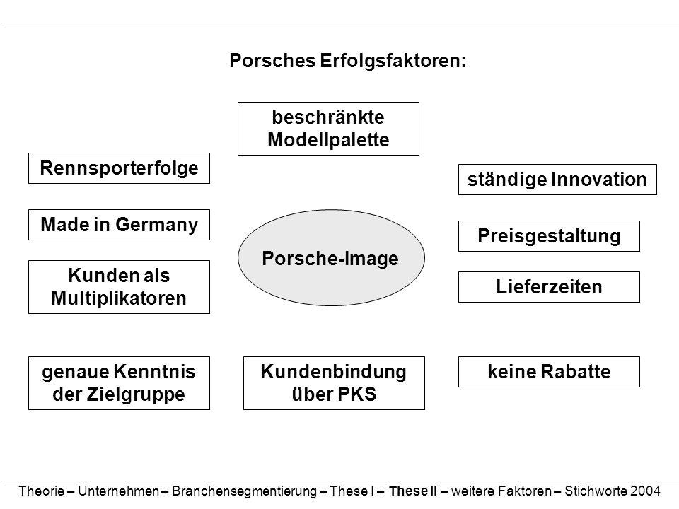 Porsches Erfolgsfaktoren: