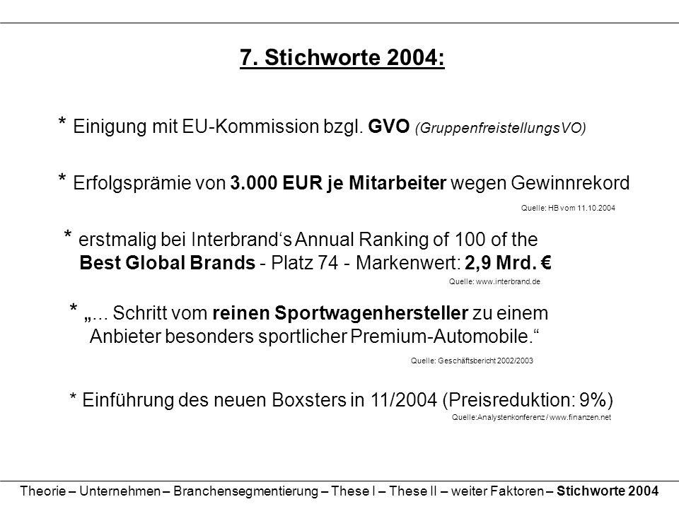 * Einigung mit EU-Kommission bzgl. GVO (GruppenfreistellungsVO)
