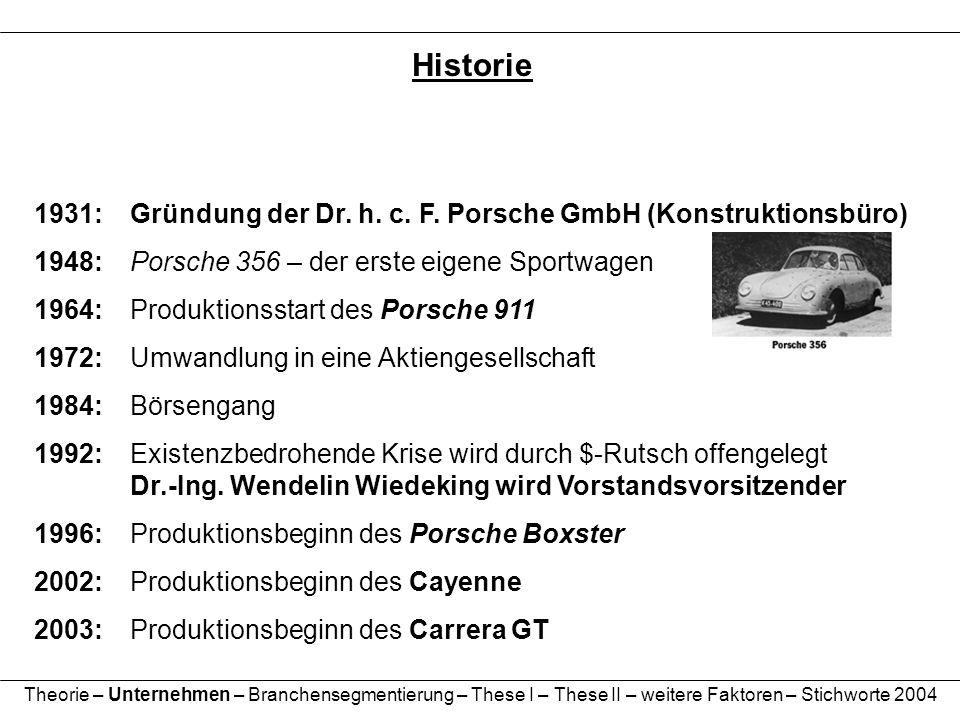 Historie1931: Gründung der Dr. h. c. F. Porsche GmbH (Konstruktionsbüro) 1948: Porsche 356 – der erste eigene Sportwagen.