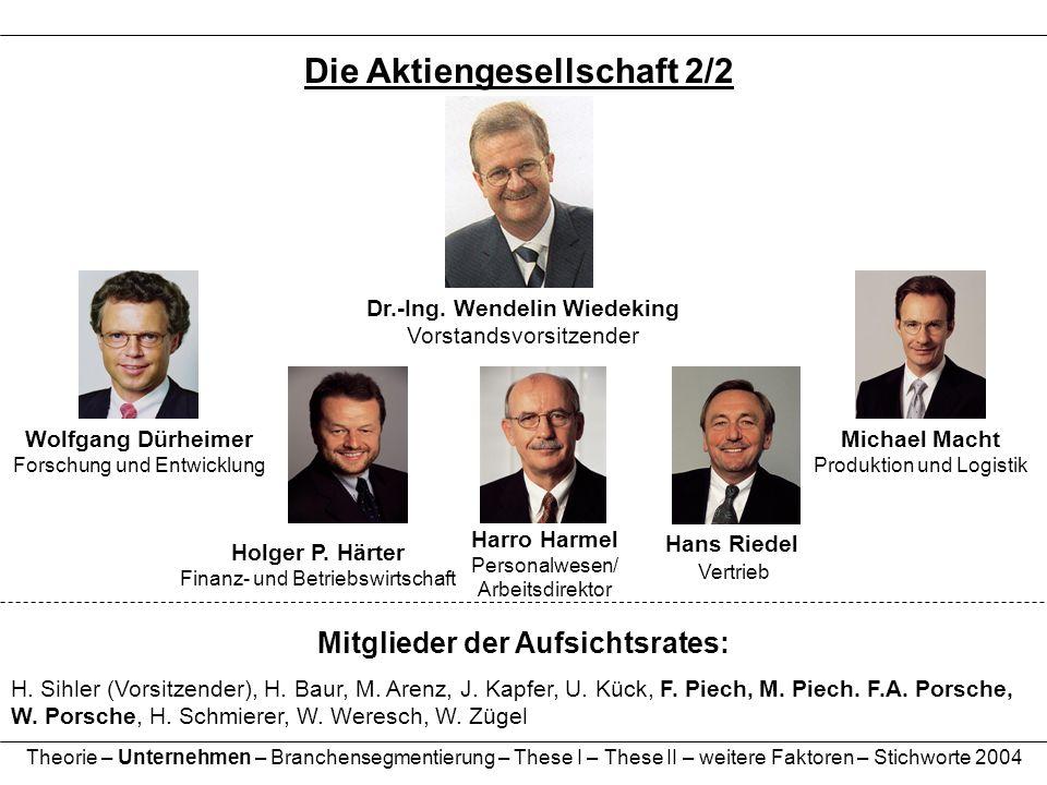 Die Aktiengesellschaft 2/2 Mitglieder der Aufsichtsrates: