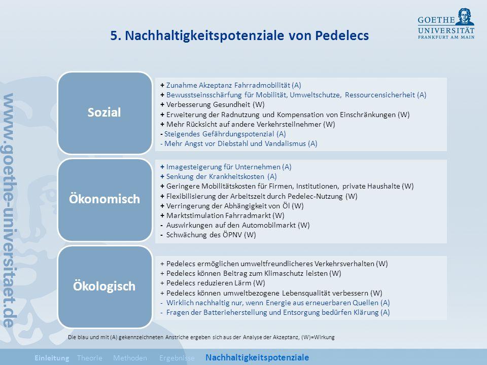 5. Nachhaltigkeitspotenziale von Pedelecs
