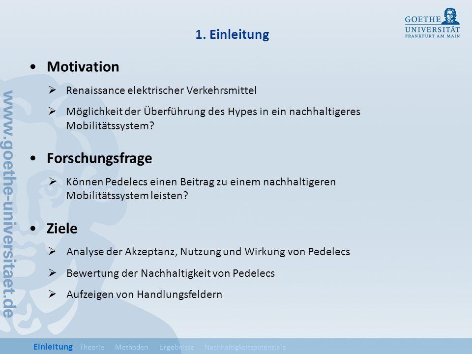 Motivation Forschungsfrage Ziele 1. Einleitung