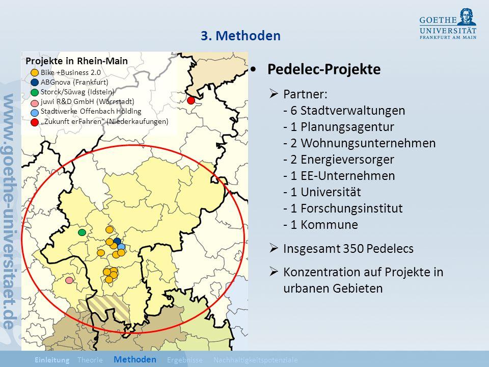 Pedelec-Projekte 3. Methoden