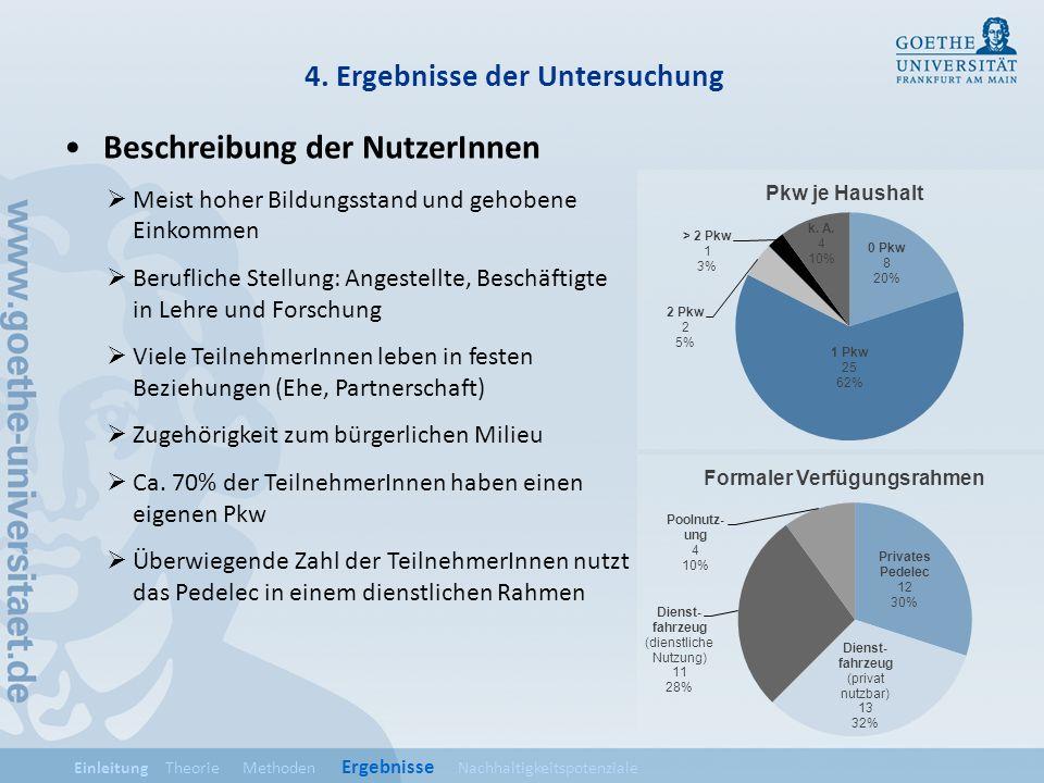 4. Ergebnisse der Untersuchung