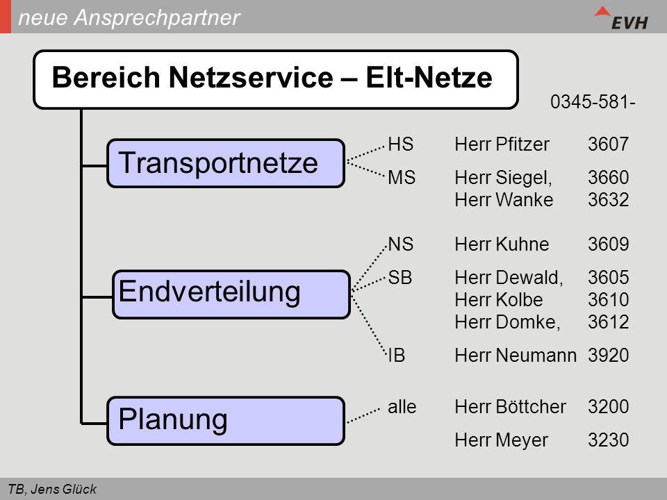 Bereich Netzservice – Elt-Netze Transportnetze