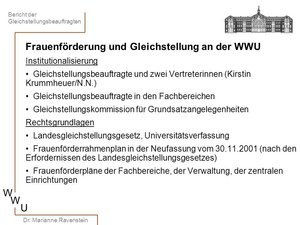Frauenförderung und Gleichstellung an der WWU
