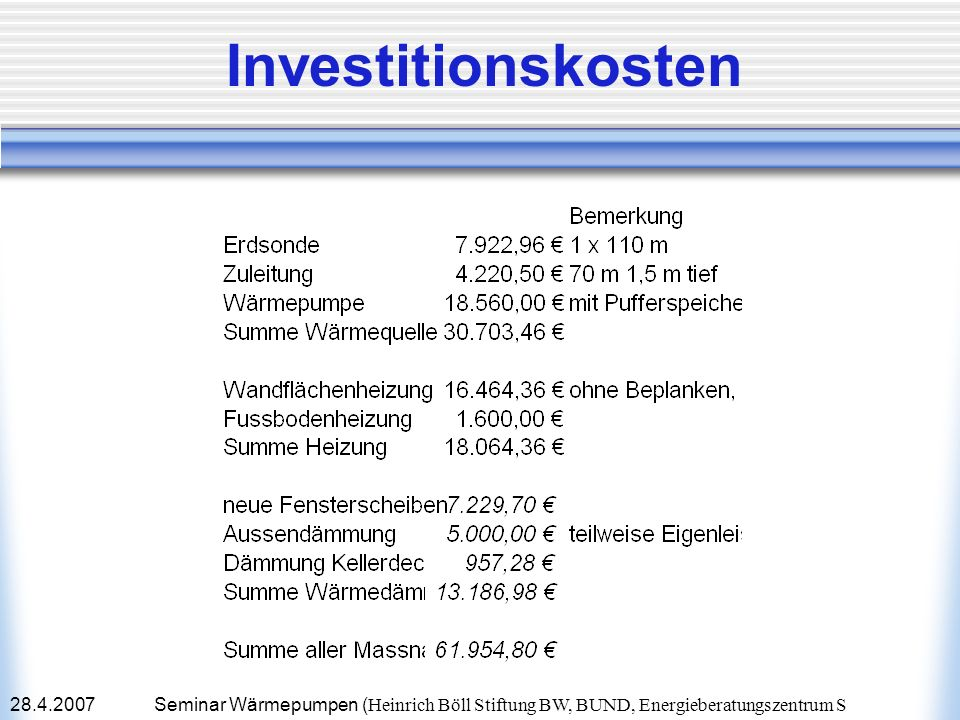 Investitionskosten 28.4.2007.