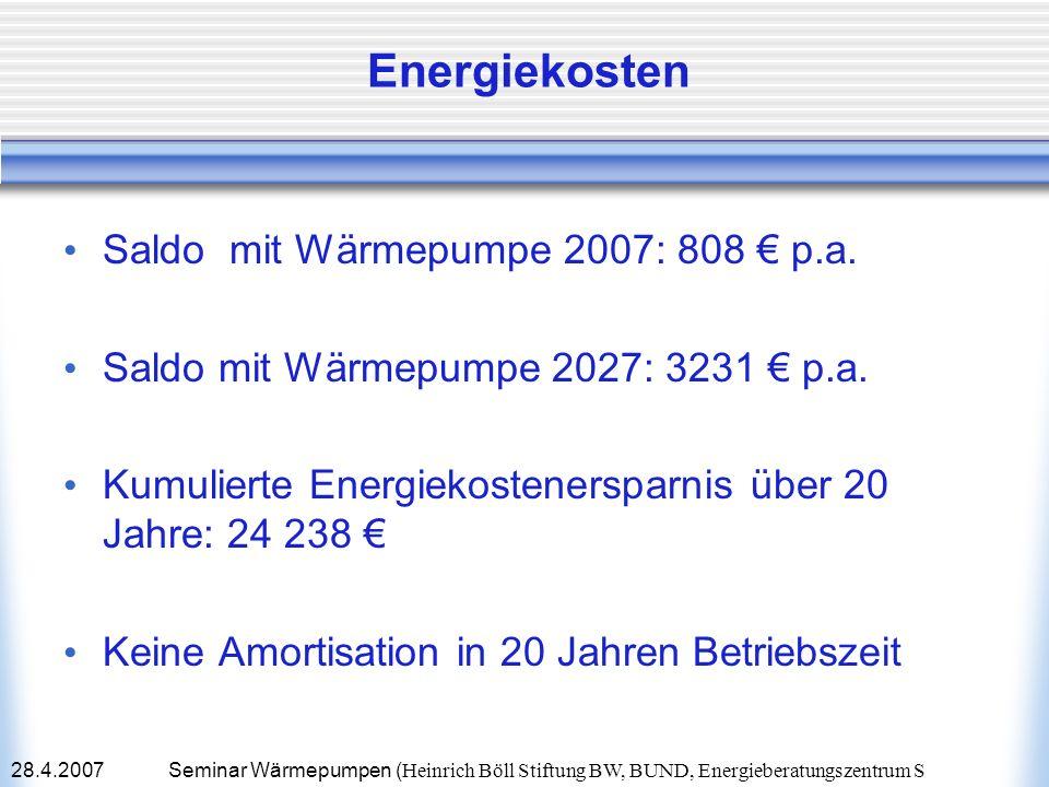 Energiekosten Saldo mit Wärmepumpe 2007: 808 € p.a.