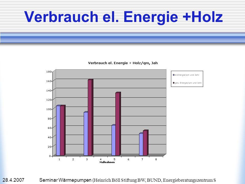 Verbrauch el. Energie +Holz