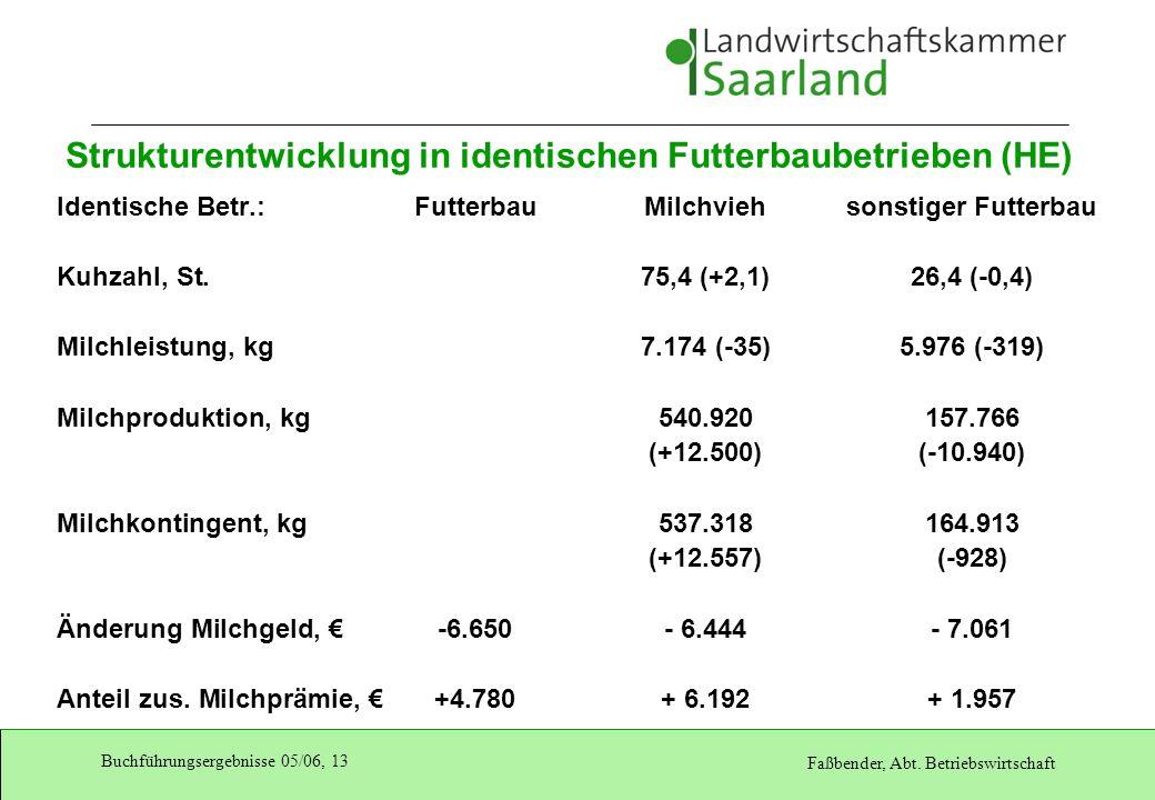 Strukturentwicklung in identischen Futterbaubetrieben (HE)